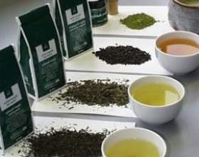 Класифікація чаю з різних підстав фото