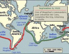 На що витратив магеллан більшу частину грошей експедиції? фото