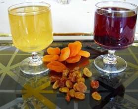 Рецепт домашнього вина із сухофруктів фото