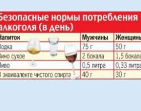 Чи існує безпечна доза алкоголю? фото